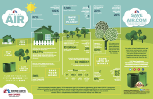 Save The Air Infographic